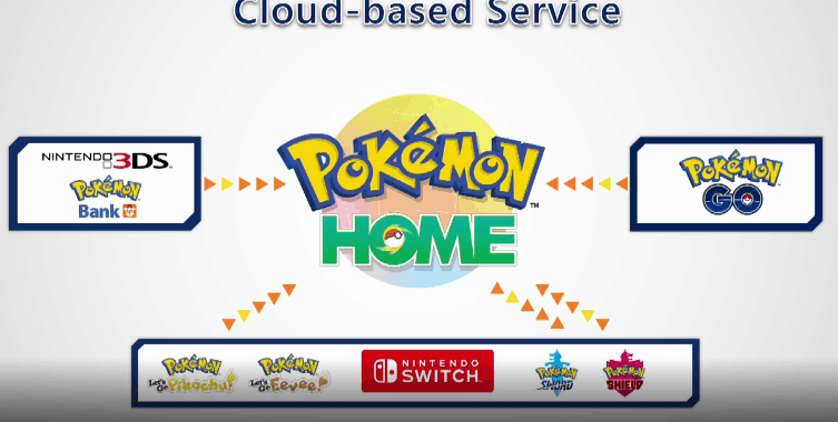 pokemon-home-switch-mobile-phone.png